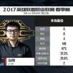 Liên minh huyền thoại: Sofm giúp Snake chiến thắng 2-1 quan trọng trước NewBee