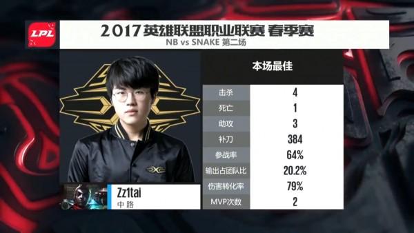 Snake vs newbee