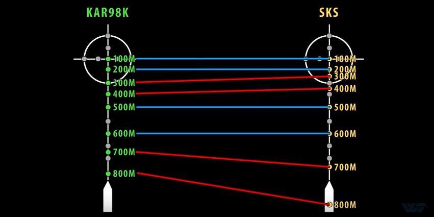 cách bắn kar98 và sks với cope 8x
