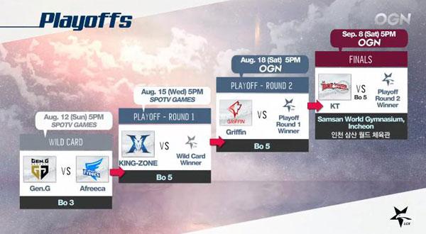 thể thức thi đấu playoffs lck mùa hè 2018