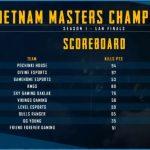 Bảng xếp hạng Việt Nam Master Champion Pubg 2018